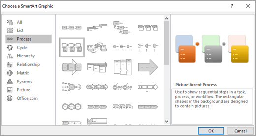 Create a flow chart with smartart office support select process ccuart
