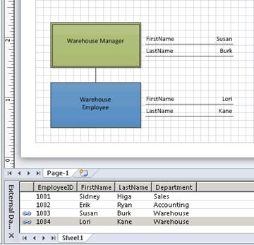 shapes with linked data - Shape Data Visio