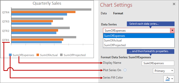 Formatting different data series on the Format tab