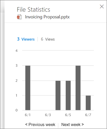Screenshot of viewing activity on a file