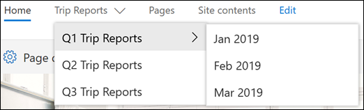 SharePoint cascading menu example