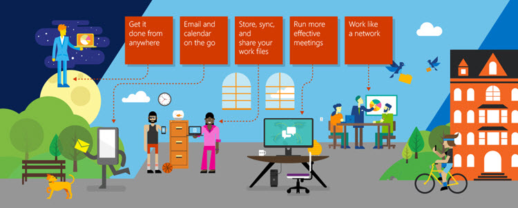 Office 365 includes a full range of apps and services