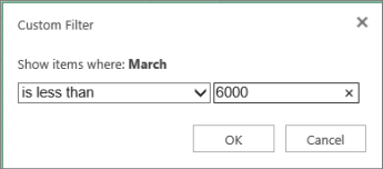 applying a custom filter to show values below a certain criteria