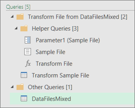 A list of the queries created in the Queries pane