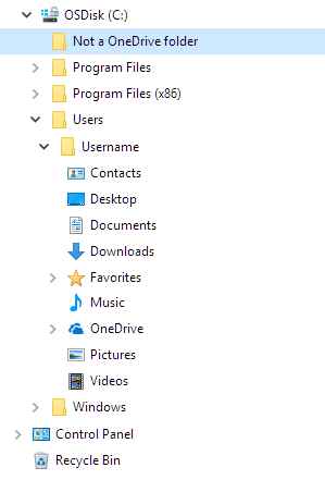 File explorer view