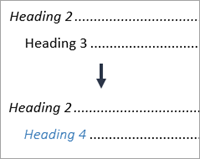Shows changing a level 3 entry to a level 4 entry