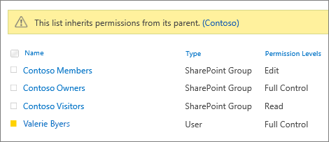 Survey permissions for groups and users