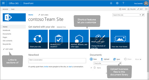Office 365 Team Site home page