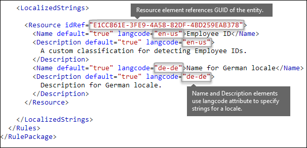 XML markup showing contents of LocalizedStrings element