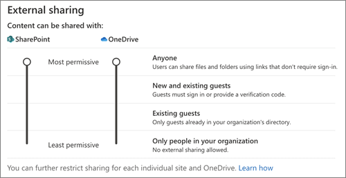 Permissions settings for external sharing of files for SharePoint and OneDrive, set to Most permissive