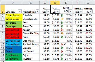 Conditional formatting with cell background colors and icon sets