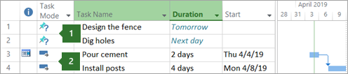 Manually and automatically scheduled tasks