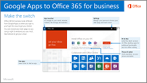 Thumbnail for guide for switching from Google apps to Office 365