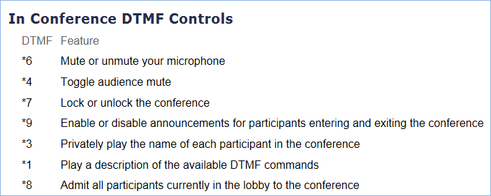 In conference DTMF controls