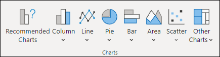 Excel for the web Chart Types