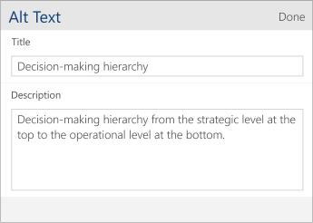 Screenshot of the alt text dialog in Word Mobile containing Title and Description fields.