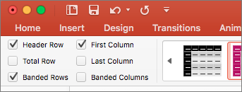 Screenshot of the Header Row check box on the Table Design tab