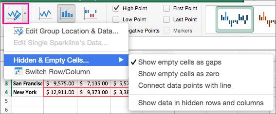 On the Sparkline Design tab, select Edit Data