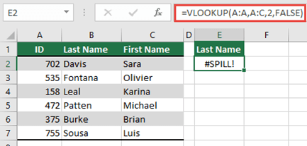 #SPILL! error caused with =VLOOKUP(A:A,A:D,2,FALSE) in cell E2, because the results would spill beyond the worksheet's edge. Move the formula to cell E1, and it will function properly.