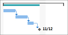 Image of milestone symbol on a Gantt Chart
