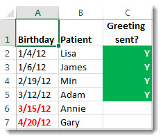 "In column A future birthdays are formatted in bold red; in column C ""Y"" for greeting sent is formatted in white text with a green background"