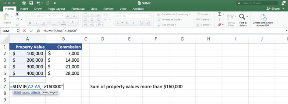 Screenshot of Excel data using the SUMIF function