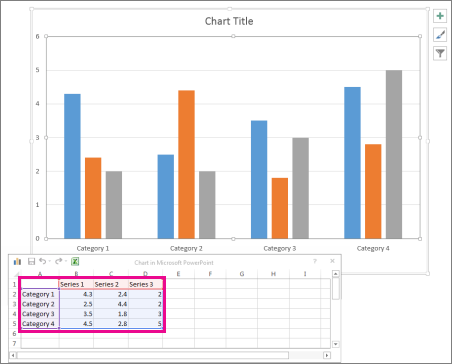 Spreadsheet showing default data for chart