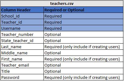 teachers_C3_2017626232656