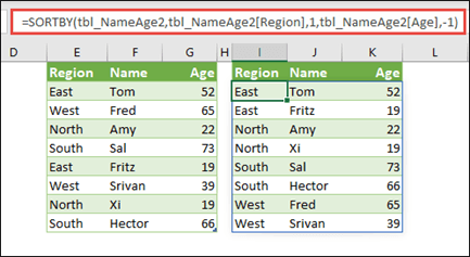 Sort a table, by Region in ascending order, then by each person's age, in descending order.