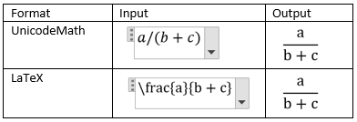 Linear format equations using UnicodeMath and LaTeX in Word - Office