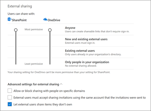 The External sharing settings on the Sharing page of the OneDrive admin center