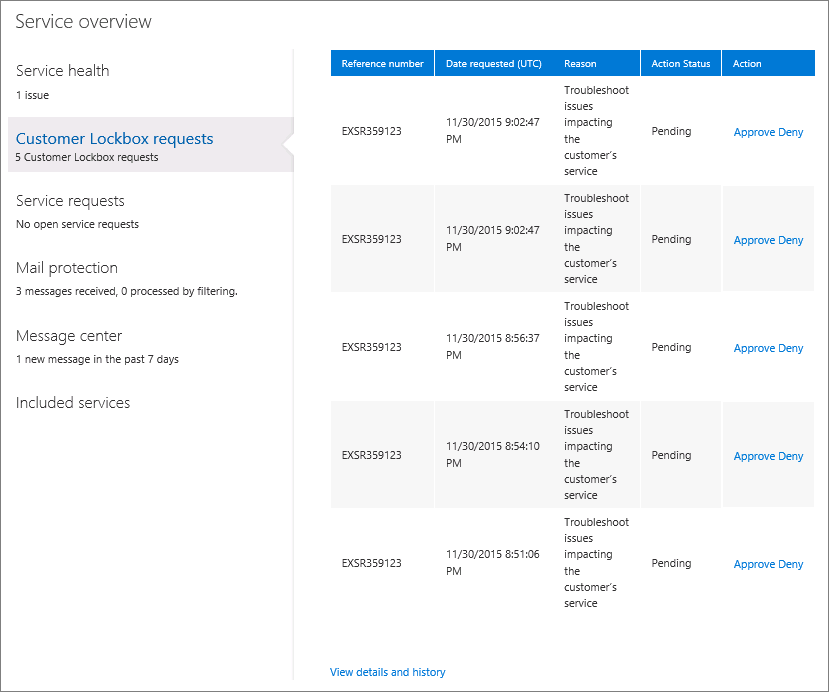 Office 365 Customer Lockbox Requests Office 365 – Dts Travel Worksheet