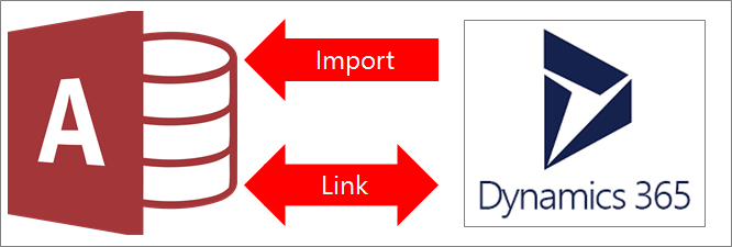 Link to or import data from Dynamics 365 - Access
