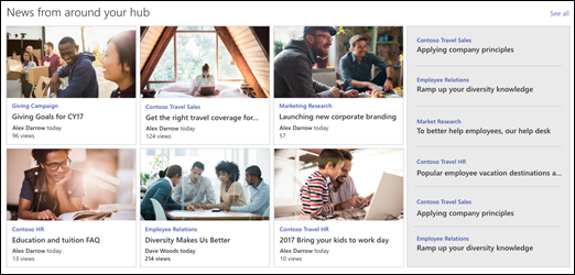 SharePoint hub site news