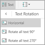 Android table text rotation