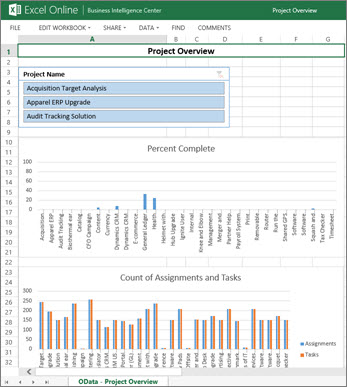 Sample Reports In Project Online  Office Support