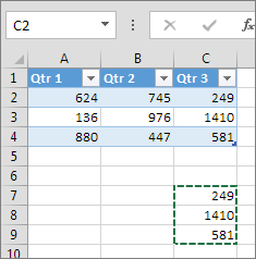 Pasting column data expands the table and adds a heading