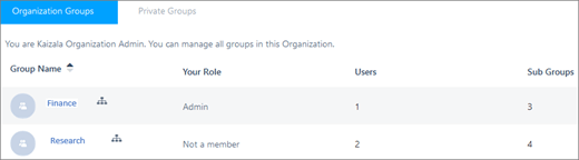 Screenshot: Kaizala organization groups view