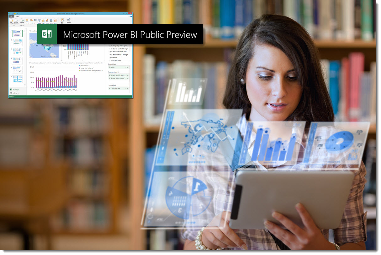 Power BI new experience