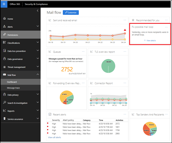 A mail loop insight in the mail flow dashboard in the Office 365 Security & Compliance Center