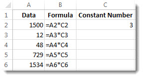 Data in column A, formulas in column B, and the number 3 in cell C2
