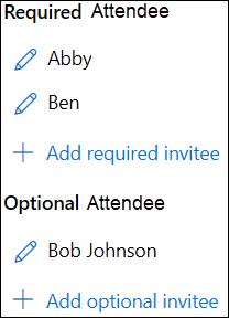 Invitees list