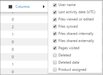 SharePoint Activity report columns expanded
