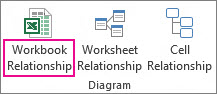 Workbook Relationship command