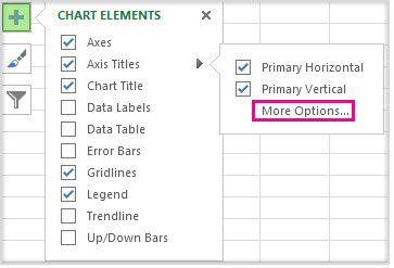 Add or remove titles in a chart office support axis titles flyout menu ccuart Choice Image