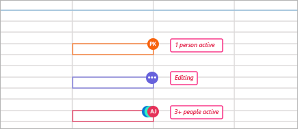 Presence indicators in an open workbook with coauthors