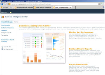 Business Intelligence Center site in SharePoint Server 2010