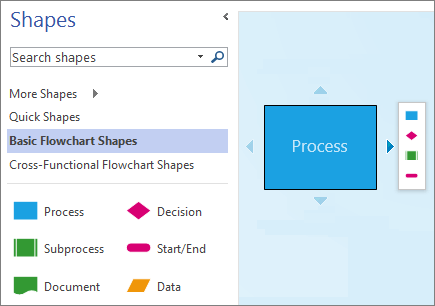 Screenshot of the Shapes pane and a diagram page displaying a shape, the AutoConnect arrows, and the mini toolbar.