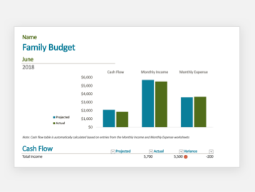 Template: Family Budget