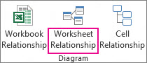 Worksheet Relationship command